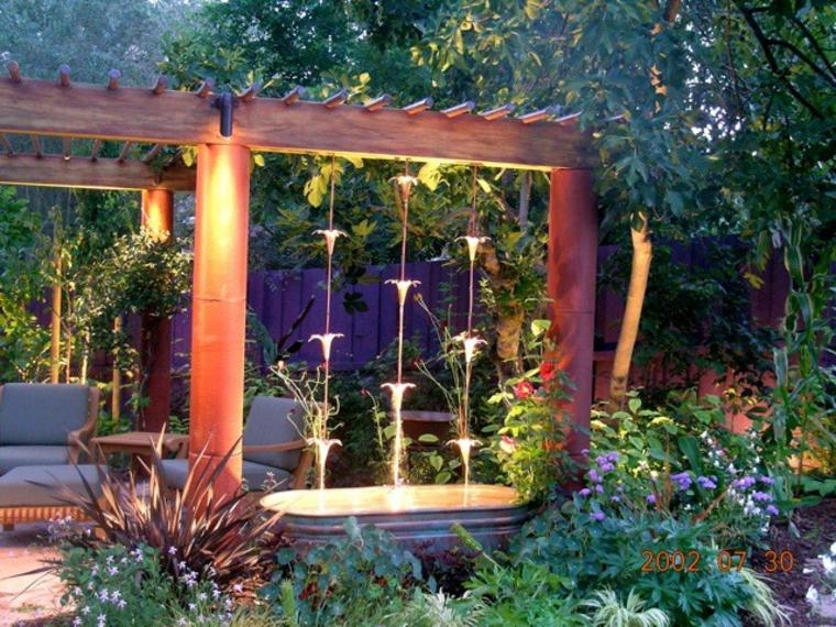 jardin dorigine