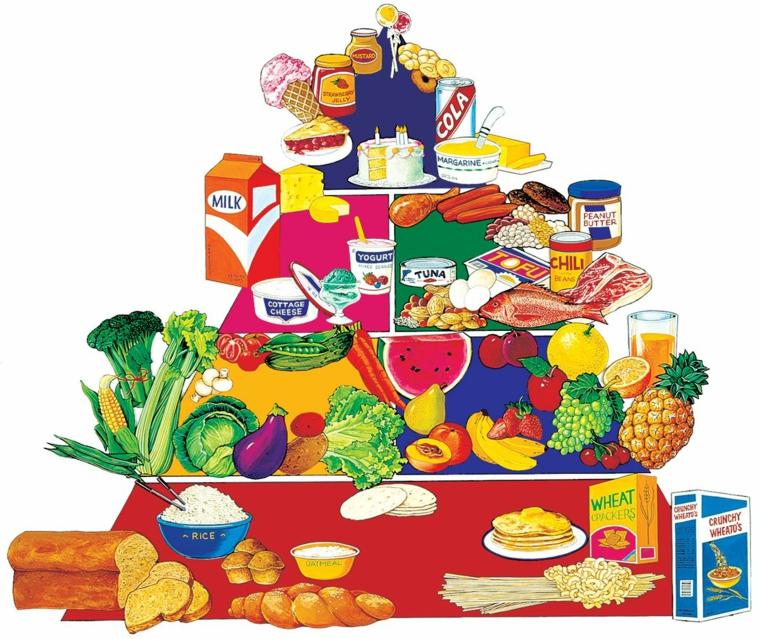pyramide alimentaire-recettes saines